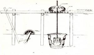 Draaiton gebruikt in de voormalige papiermolens. archief CODA